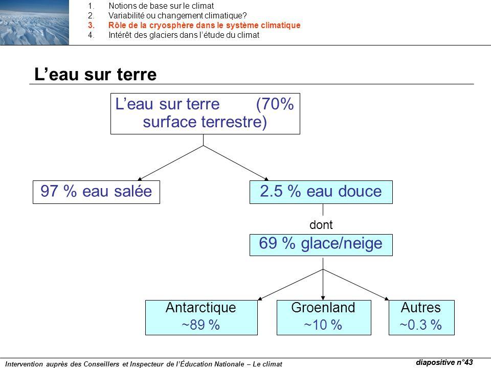 L'eau sur terre (70% surface terrestre)