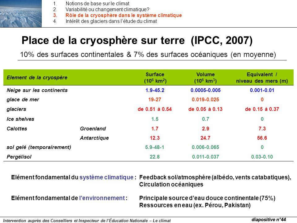 Place de la cryosphère sur terre (IPCC, 2007)