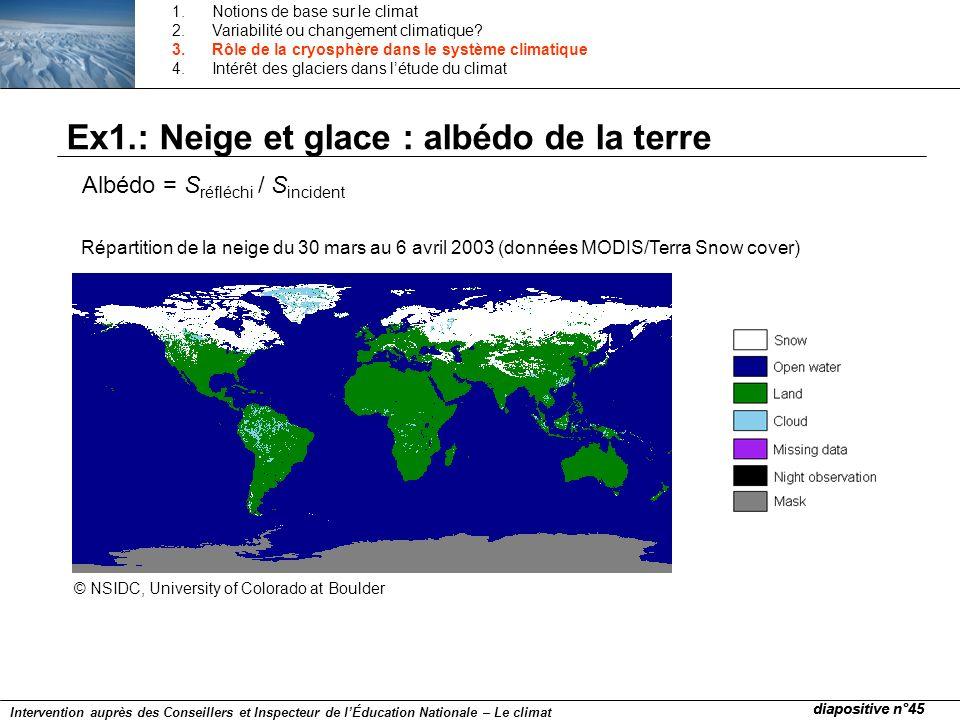 Ex1.: Neige et glace : albédo de la terre