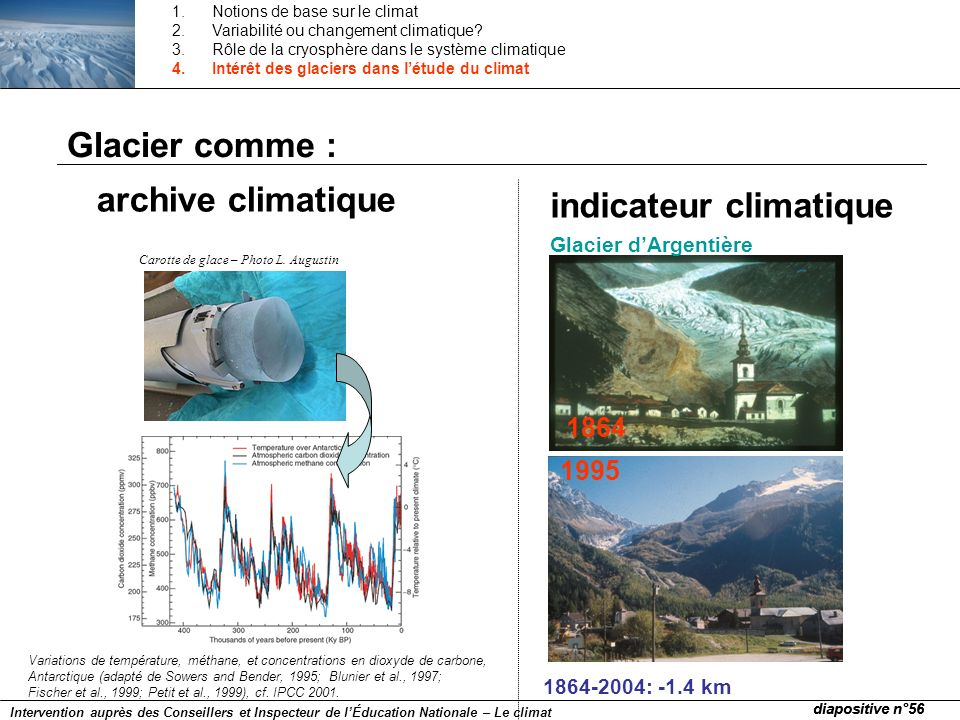 indicateur climatique