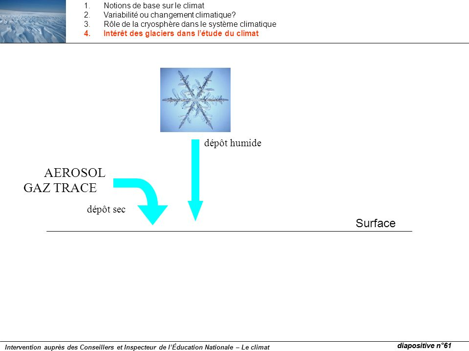 AEROSOL GAZ TRACE Surface dépôt humide dépôt sec