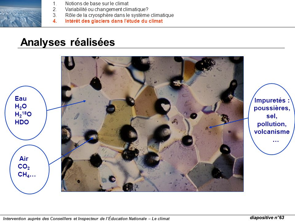 Analyses réalisées Eau Impuretés : H2O poussières, H218O sel, HDO