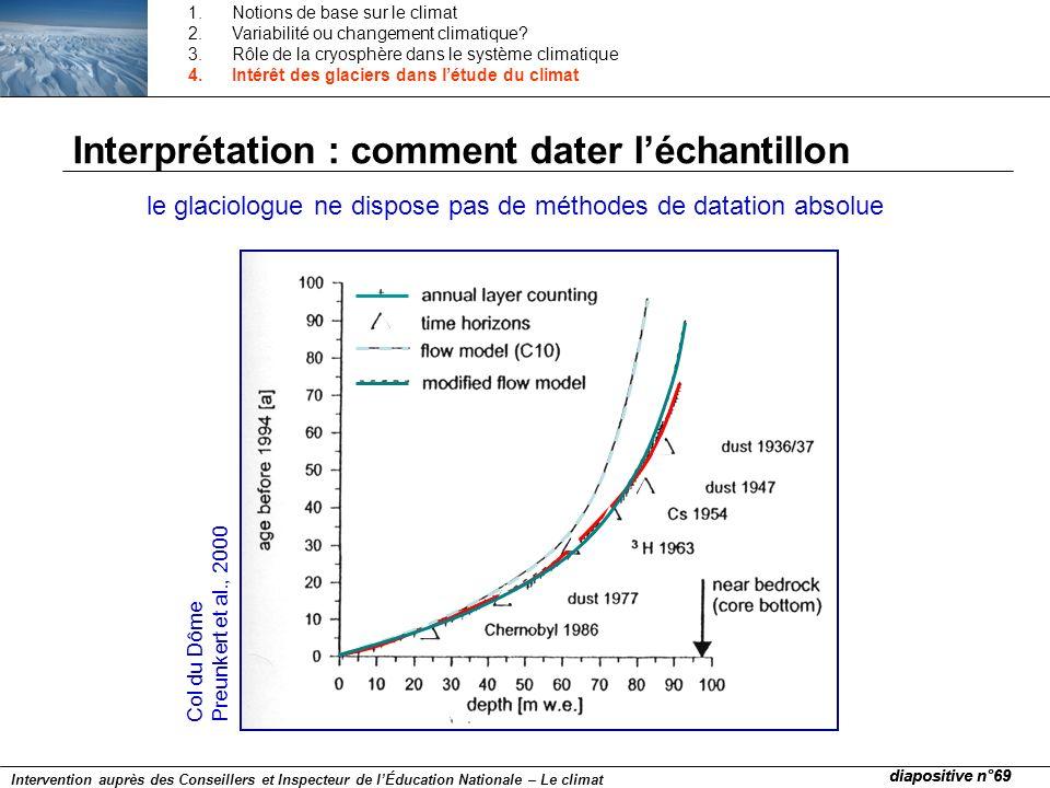 Interprétation : comment dater l'échantillon