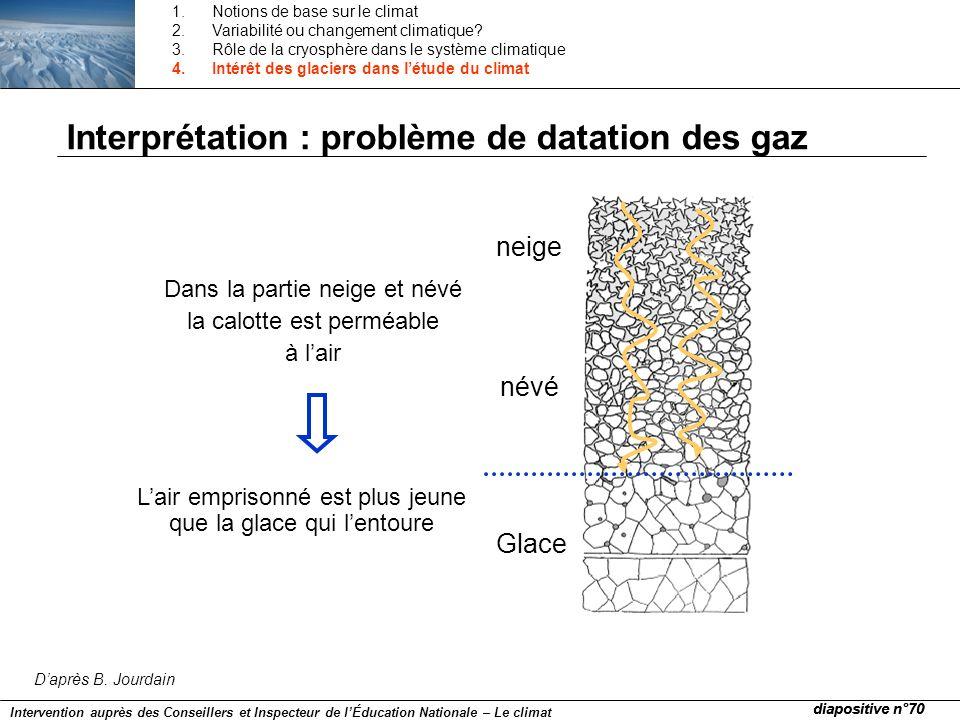 Interprétation : problème de datation des gaz