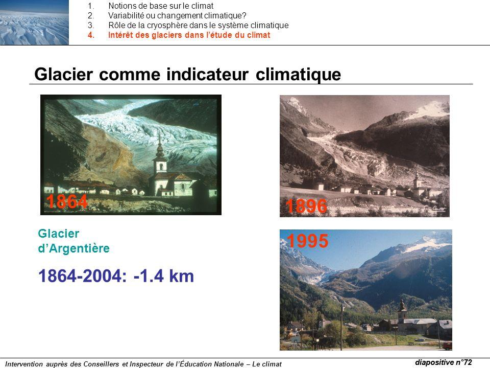 1864 1896 1995 Glacier comme indicateur climatique 1864-2004: -1.4 km