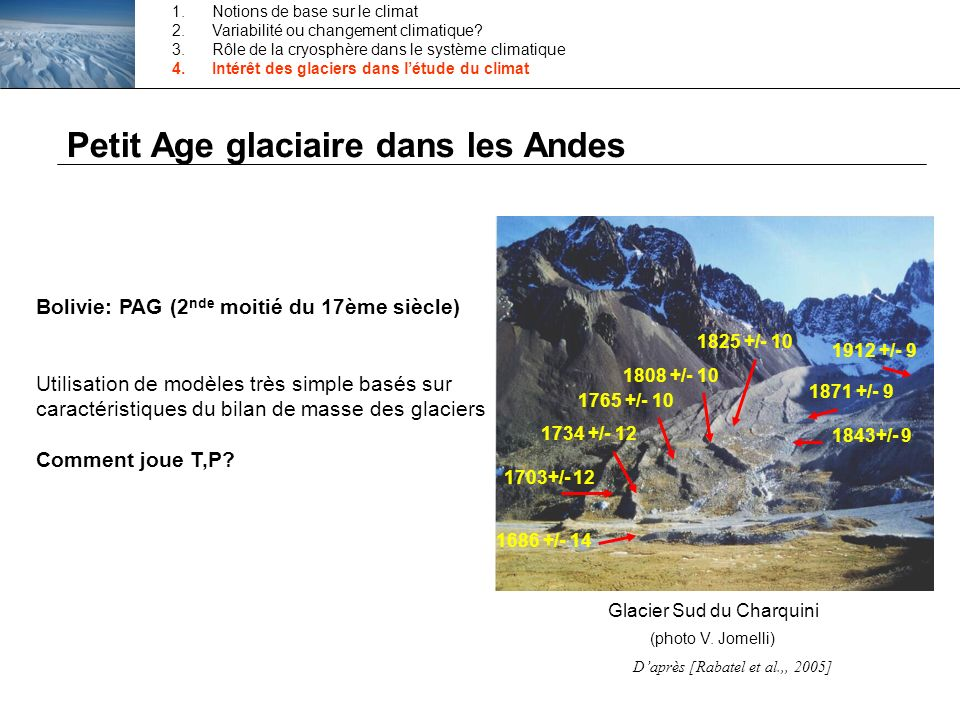 Glacier Sud du Charquini