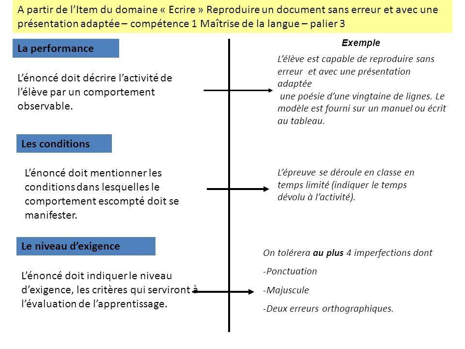 A partir de l'Item du domaine « Ecrire » Reproduire un document sans erreur et avec une présentation adaptée – compétence 1 Maîtrise de la langue – palier 3