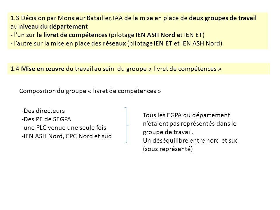 1.3 Décision par Monsieur Batailler, IAA de la mise en place de deux groupes de travail au niveau du département