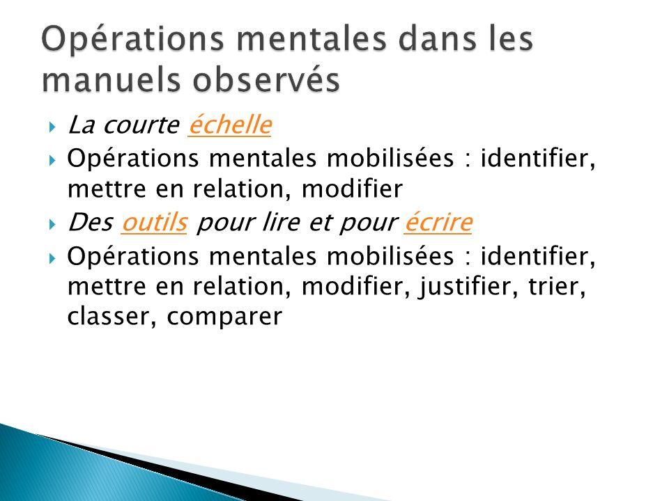 Opérations mentales dans les manuels observés