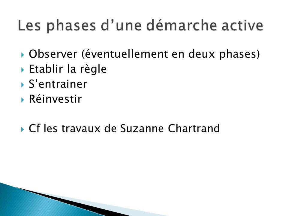 Les phases d'une démarche active