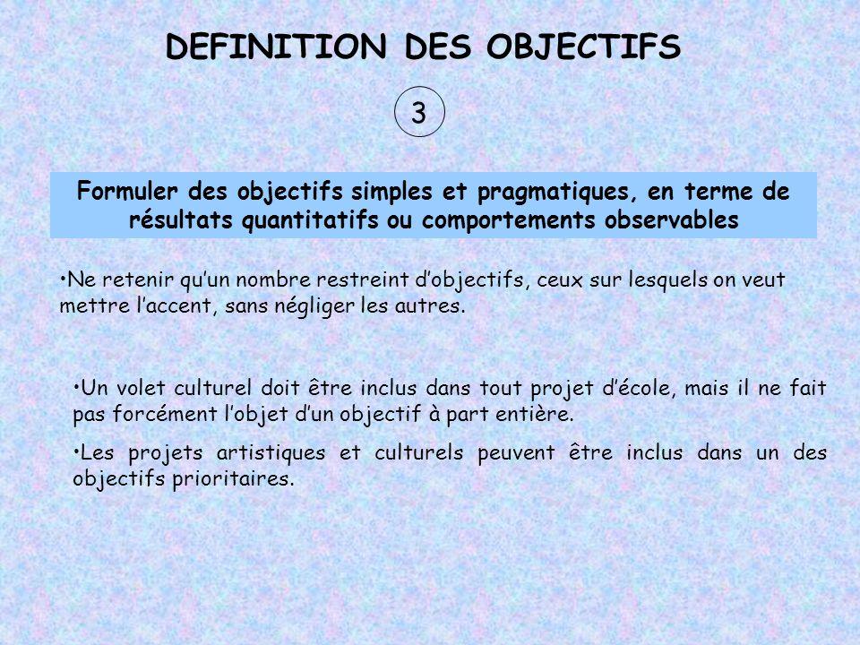 DEFINITION DES OBJECTIFS