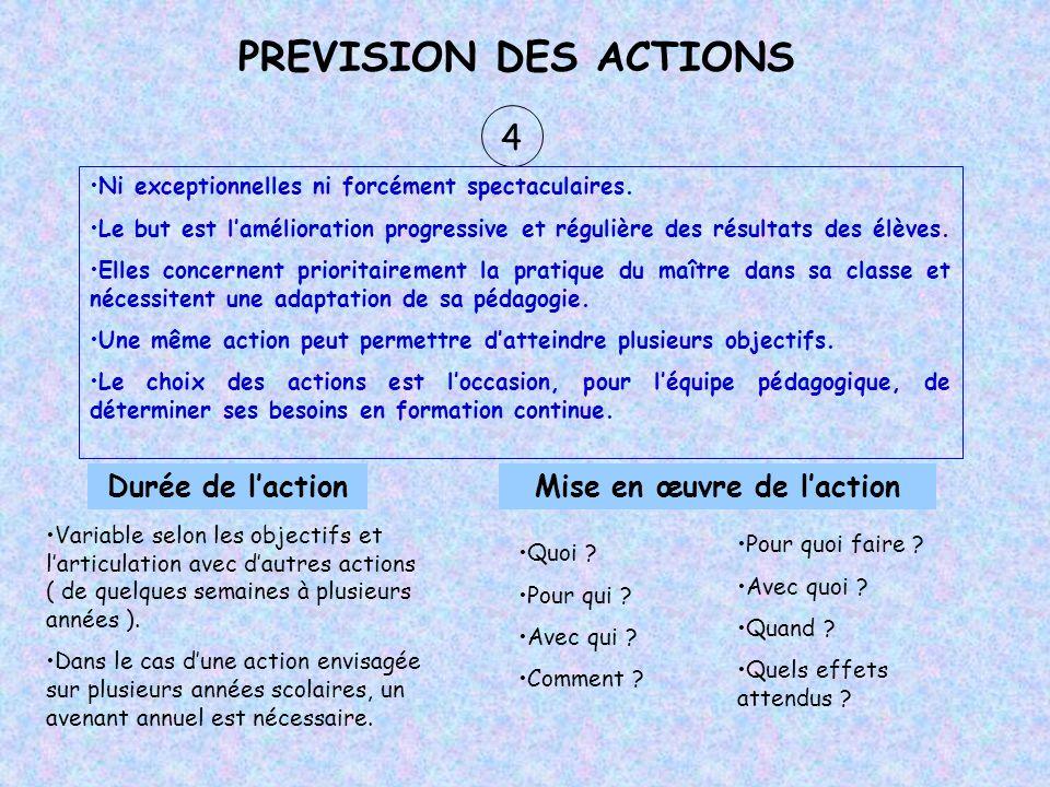 Mise en œuvre de l'action