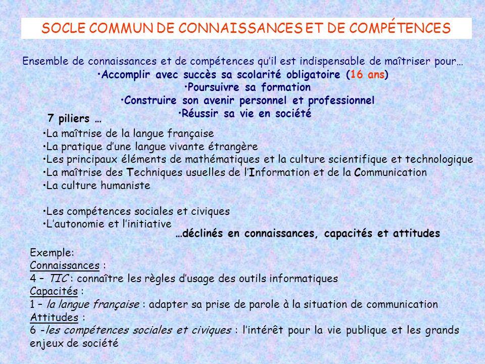 SOCLE COMMUN DE CONNAISSANCES ET DE COMPÉTENCES