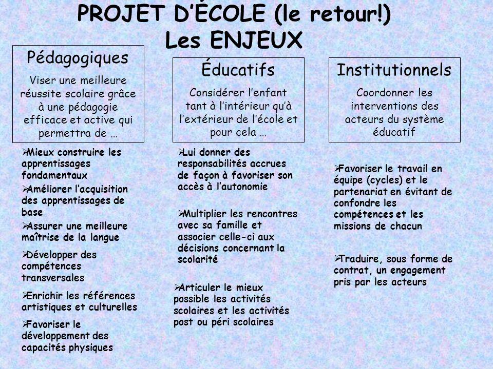 PROJET D'ÉCOLE (le retour!) Les ENJEUX