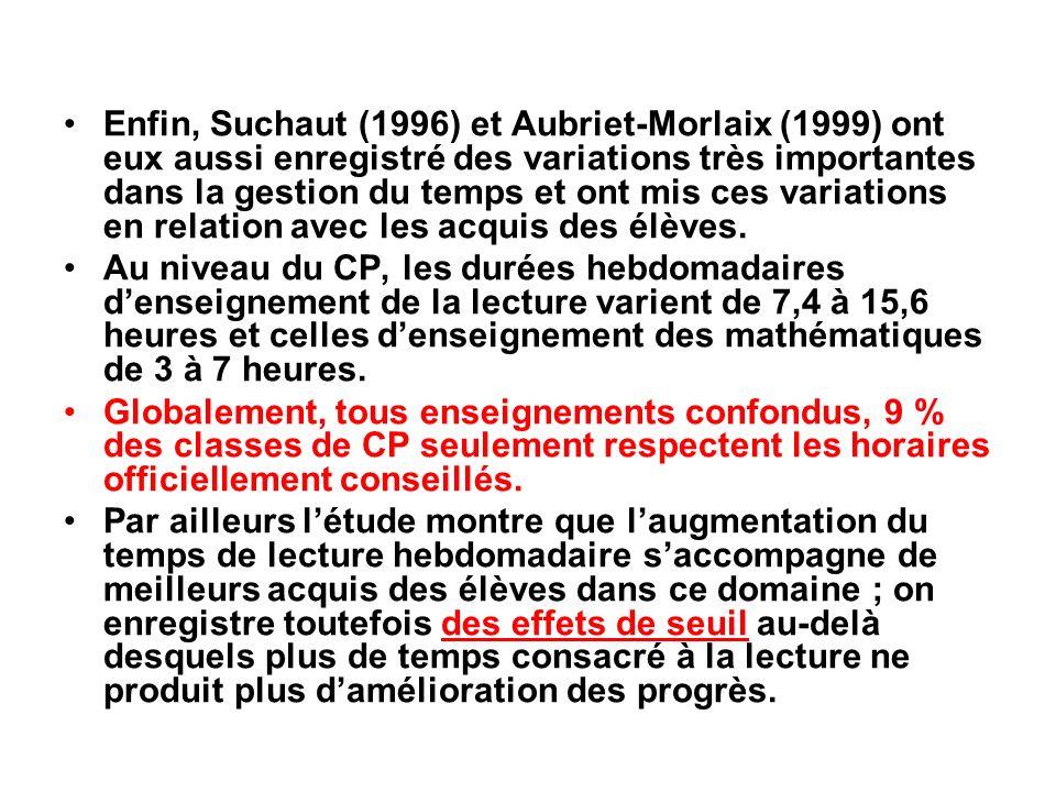 Enfin, Suchaut (1996) et Aubriet-Morlaix (1999) ont eux aussi enregistré des variations très importantes dans la gestion du temps et ont mis ces variations en relation avec les acquis des élèves.