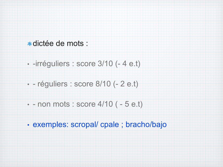 dictée de mots : -irréguliers : score 3/10 (- 4 e.t) - réguliers : score 8/10 (- 2 e.t) - non mots : score 4/10 ( - 5 e.t)