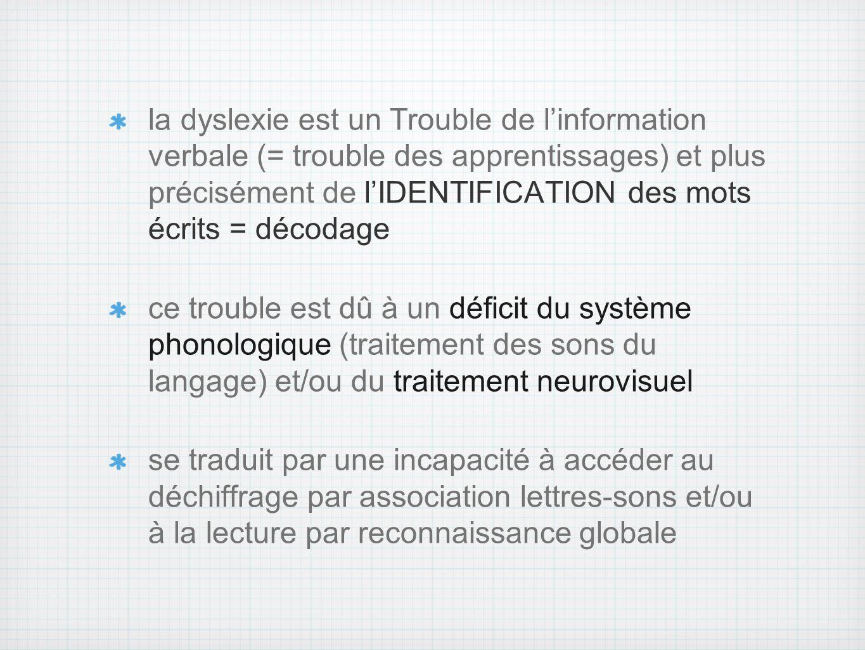 la dyslexie est un Trouble de l'information verbale (= trouble des apprentissages) et plus précisément de l'IDENTIFICATION des mots écrits = décodage