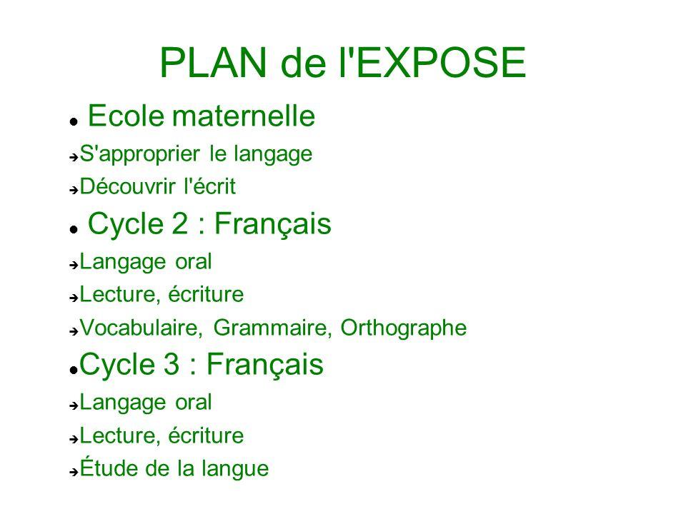 PLAN de l EXPOSE Ecole maternelle Cycle 2 : Français