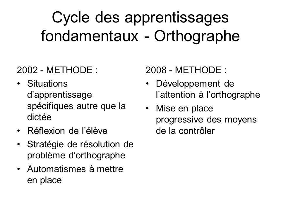 Cycle des apprentissages fondamentaux - Orthographe