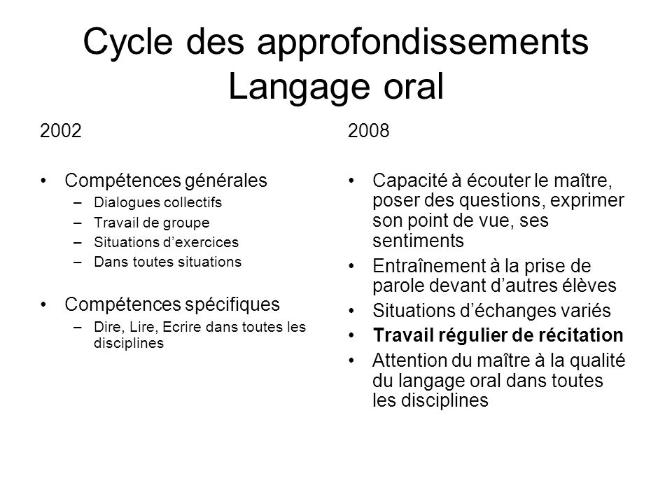 Cycle des approfondissements Langage oral