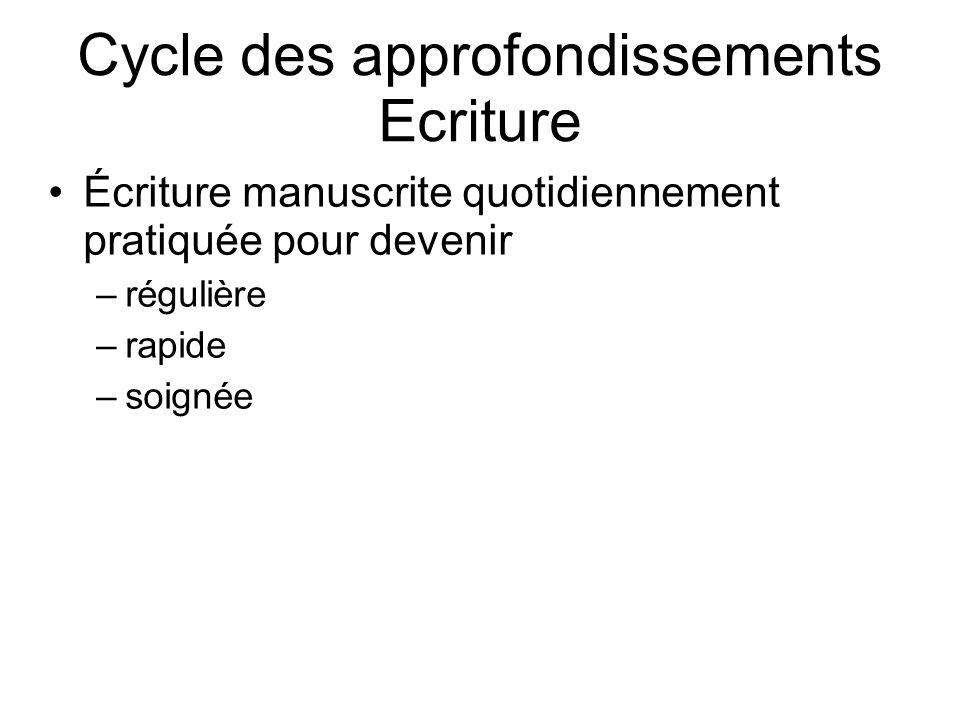 Cycle des approfondissements Ecriture