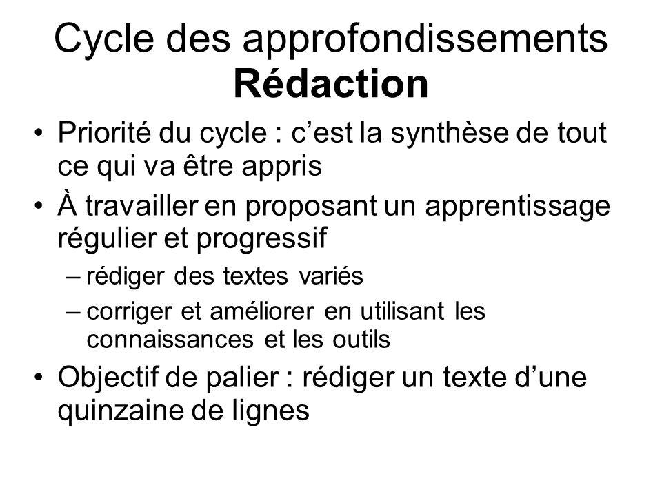 Cycle des approfondissements Rédaction