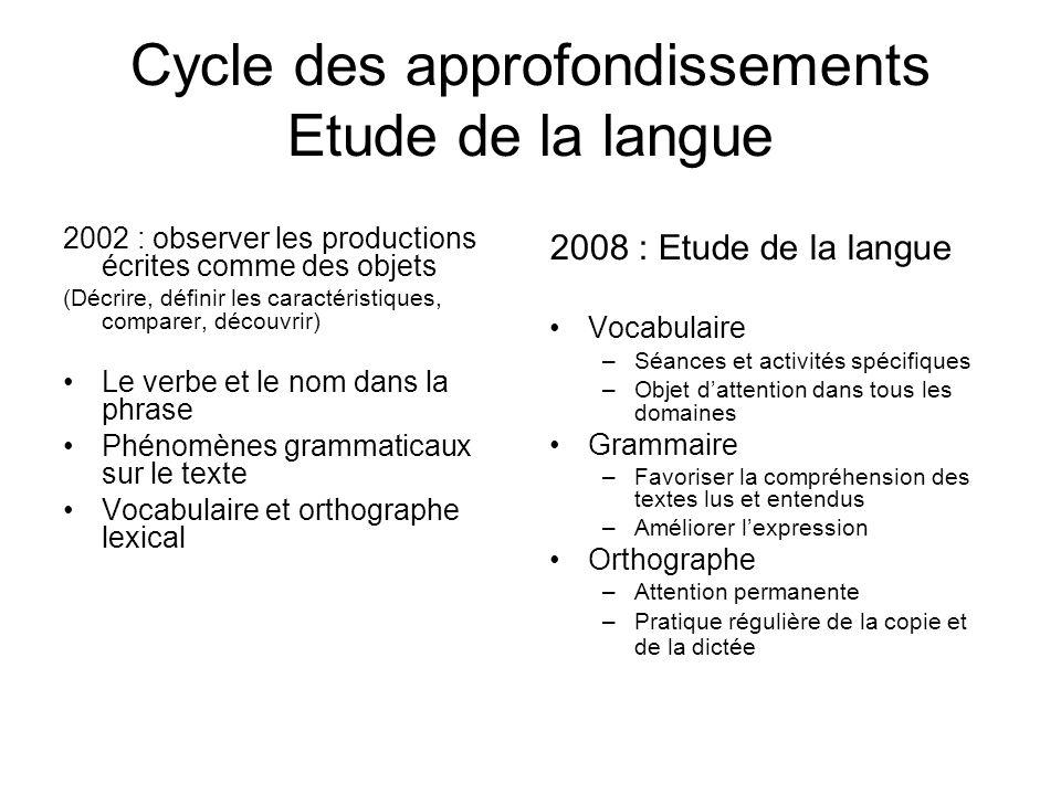 Cycle des approfondissements Etude de la langue