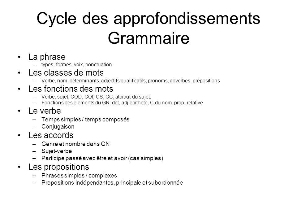 Cycle des approfondissements Grammaire