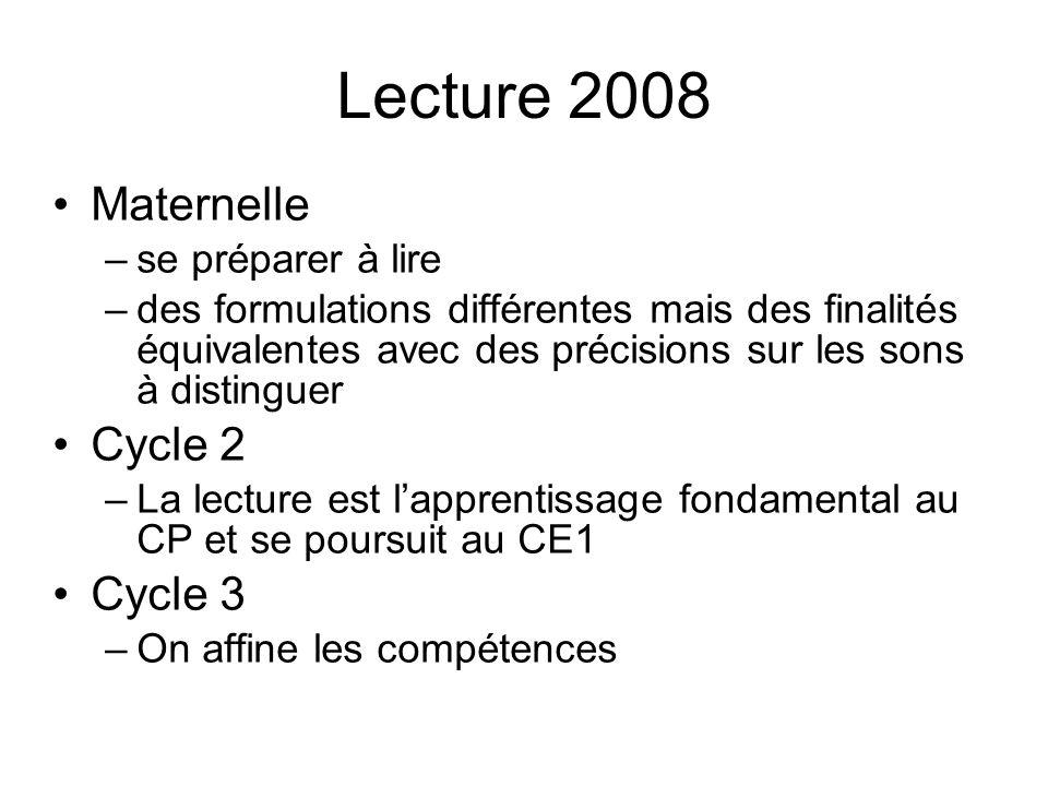Lecture 2008 Maternelle Cycle 2 Cycle 3 se préparer à lire