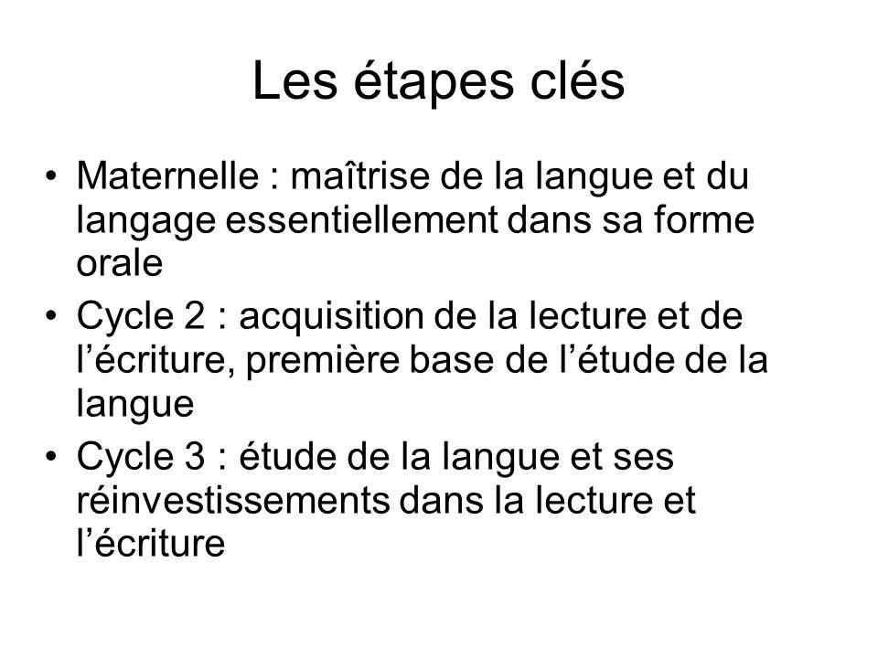 Les étapes clés Maternelle : maîtrise de la langue et du langage essentiellement dans sa forme orale.