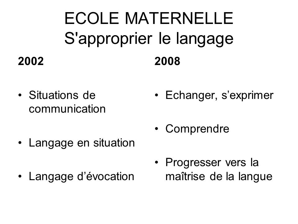 ECOLE MATERNELLE S approprier le langage