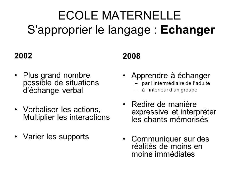 ECOLE MATERNELLE S approprier le langage : Echanger