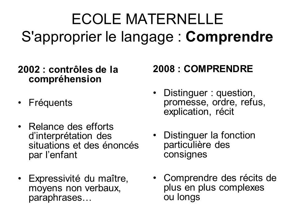 ECOLE MATERNELLE S approprier le langage : Comprendre