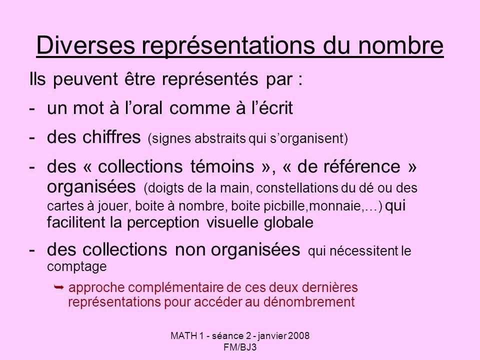 Diverses représentations du nombre