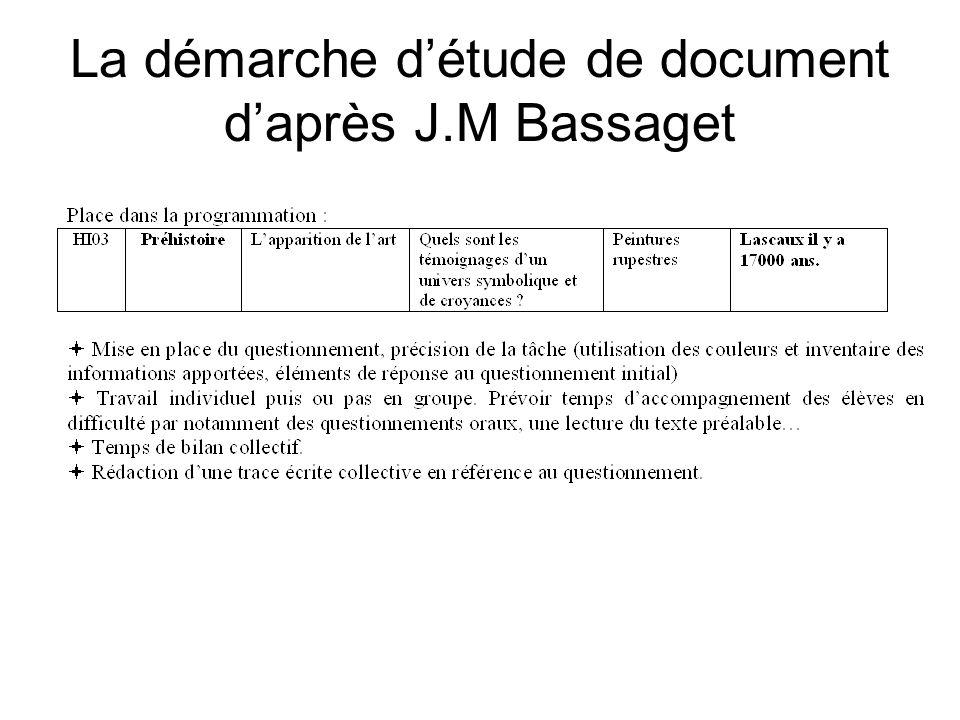 La démarche d'étude de document d'après J.M Bassaget