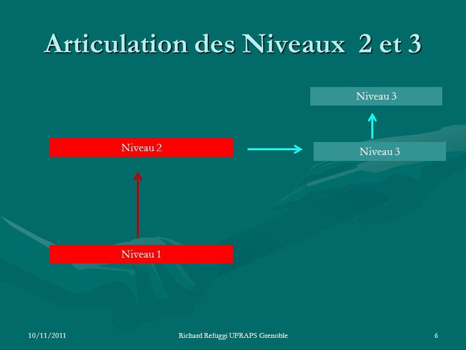 Articulation des Niveaux 2 et 3