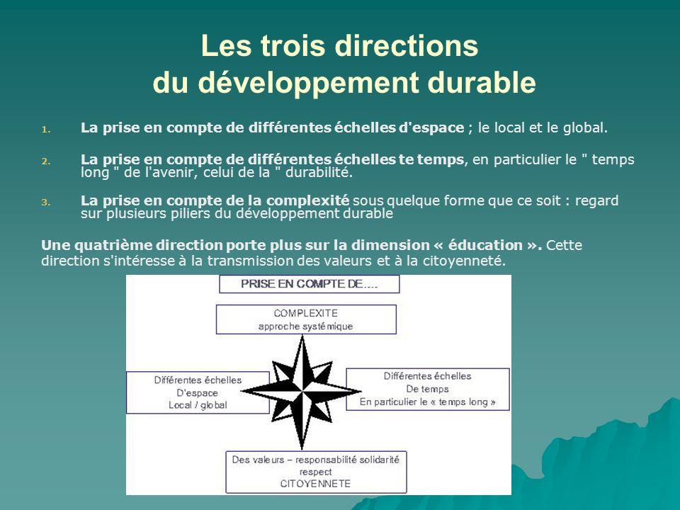 Les trois directions du développement durable