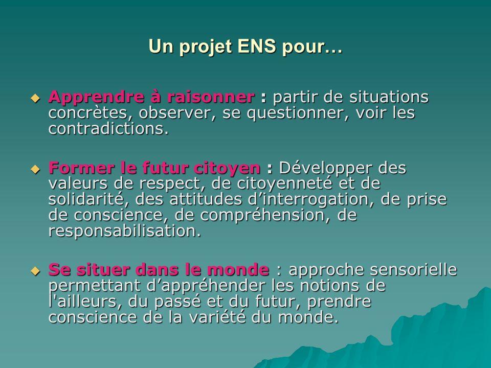 Un projet ENS pour…Apprendre à raisonner : partir de situations concrètes, observer, se questionner, voir les contradictions.