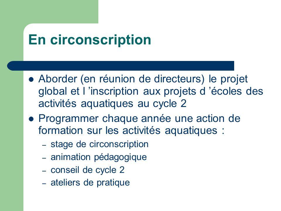 En circonscription Aborder (en réunion de directeurs) le projet global et l 'inscription aux projets d 'écoles des activités aquatiques au cycle 2.