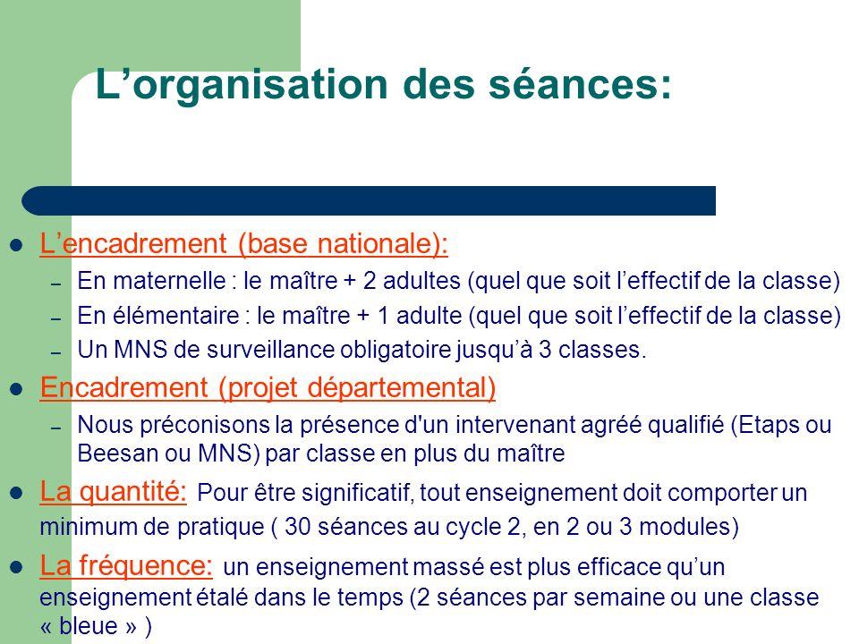 L'organisation des séances: