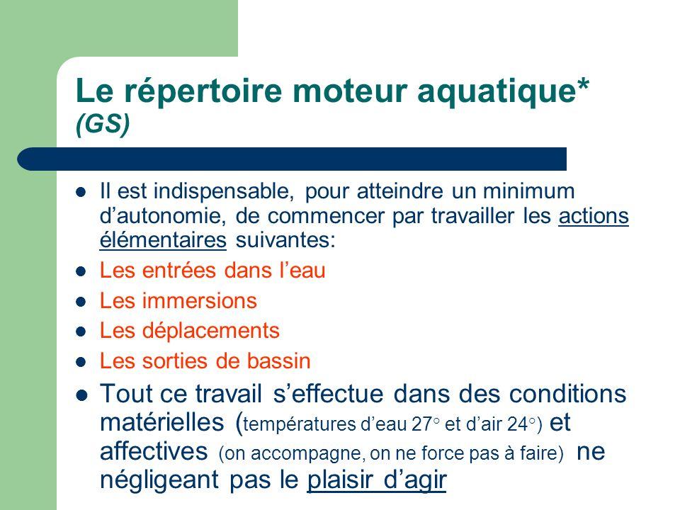 Le répertoire moteur aquatique* (GS)
