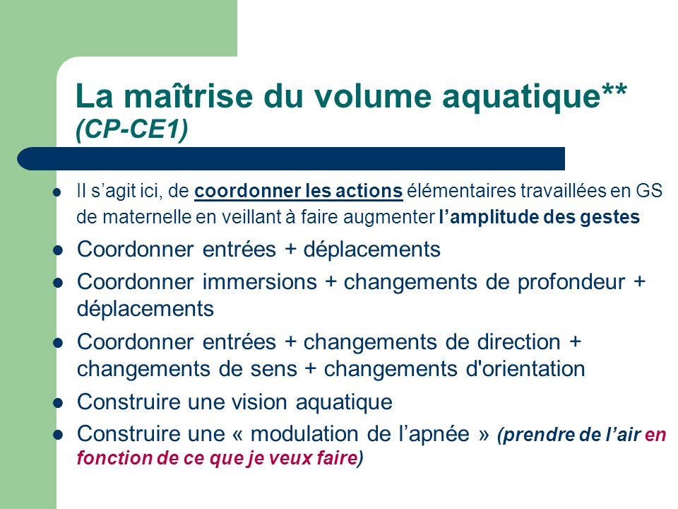 La maîtrise du volume aquatique** (CP-CE1)