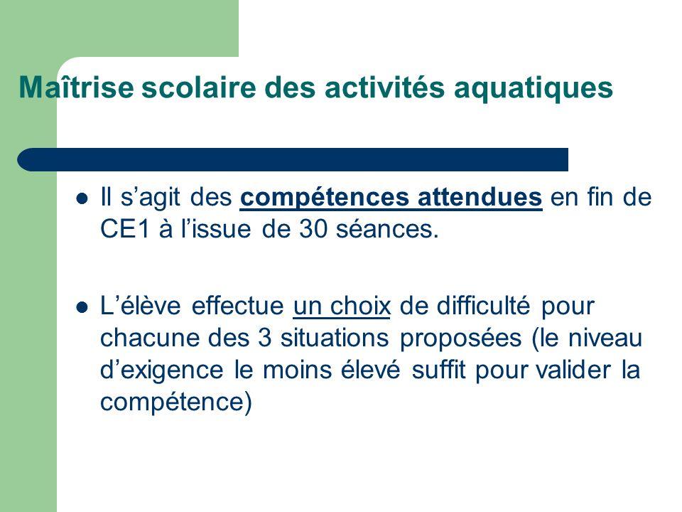Maîtrise scolaire des activités aquatiques