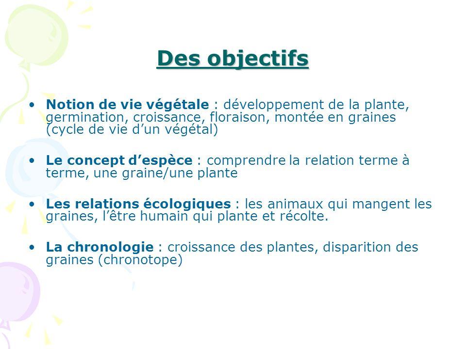 Des objectifs Notion de vie végétale : développement de la plante, germination, croissance, floraison, montée en graines (cycle de vie d'un végétal)
