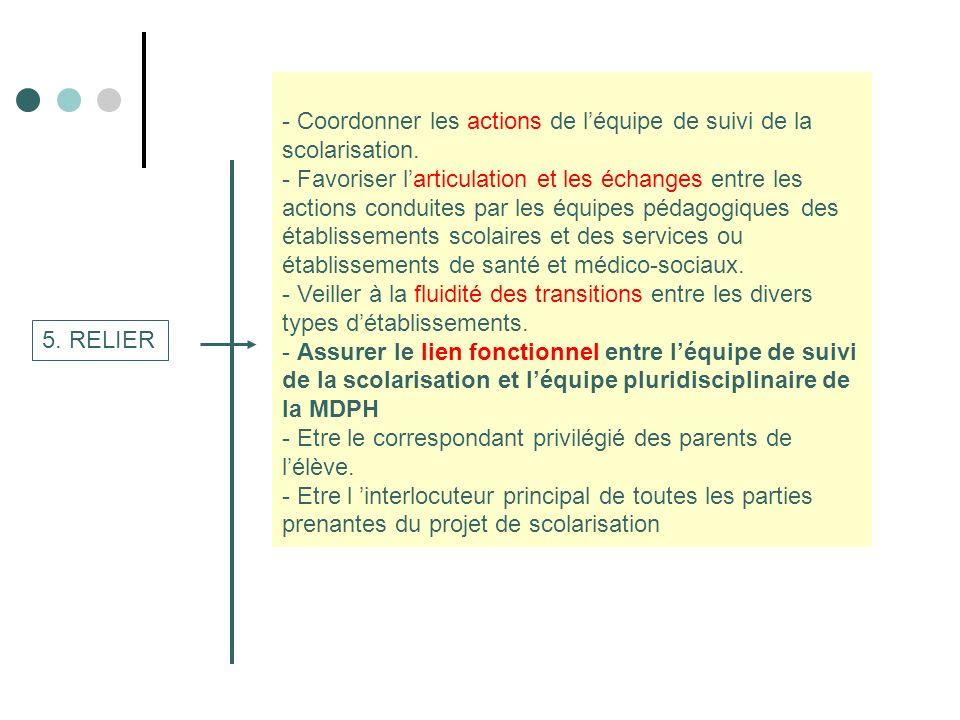 - Coordonner les actions de l'équipe de suivi de la scolarisation.