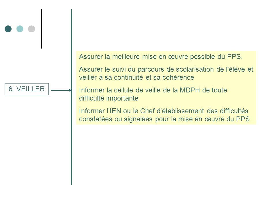 Assurer la meilleure mise en œuvre possible du PPS.