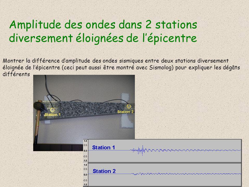 Amplitude des ondes dans 2 stations