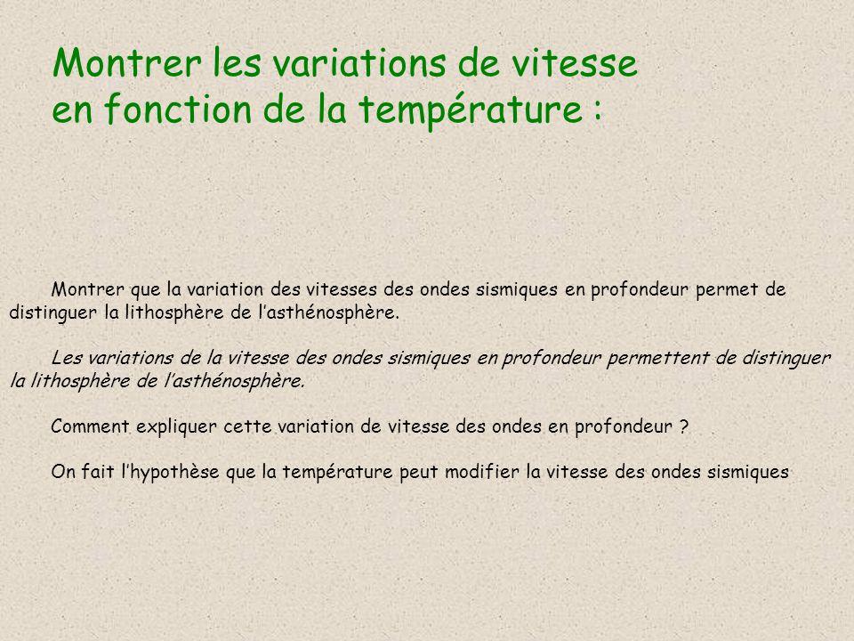 Montrer les variations de vitesse en fonction de la température :