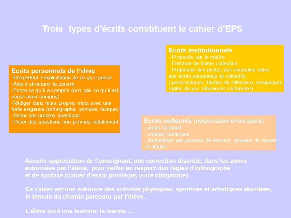 Trois types d'écrits constituent le cahier d'EPS
