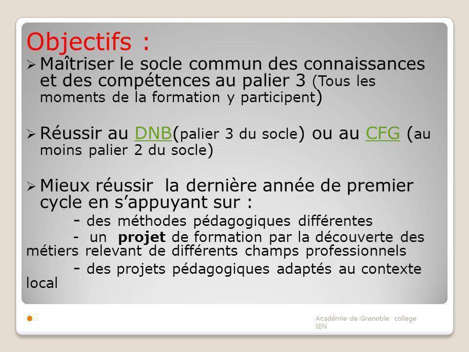 Objectifs : Maîtriser le socle commun des connaissances et des compétences au palier 3 (Tous les moments de la formation y participent)
